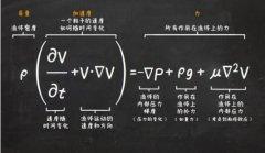 """物理学中最难的方程之一_七个""""千禧年大奖问题""""之一"""